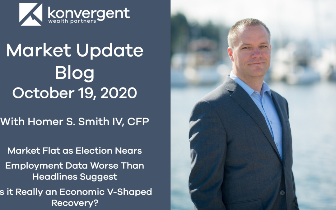 Week of October 19th Blog – The Market Digests Stimulus & Earning News