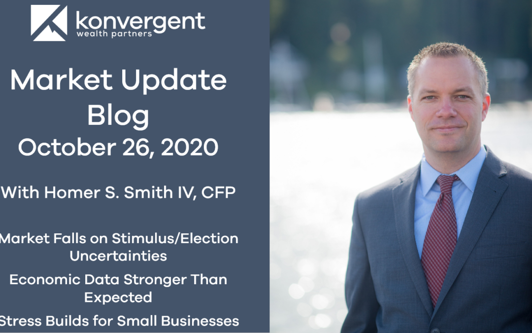 Week of October 26th Blog – Market Holds Ground Despite No Stimulus Deal and Election Tension