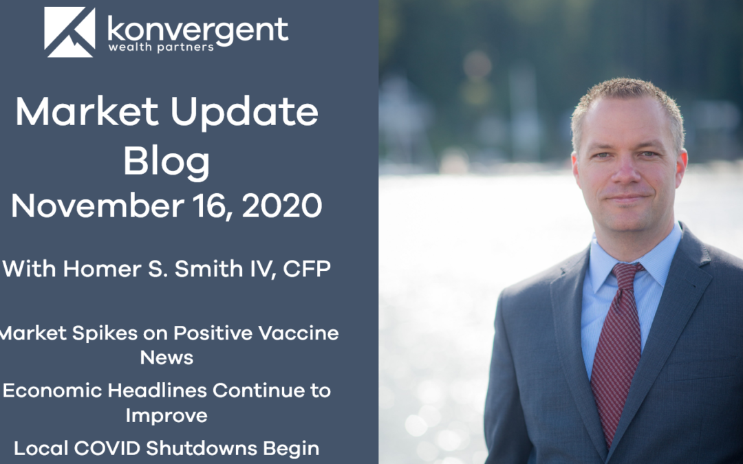 Week of November 16th Blog – Vaccine Hopes Lead to Jump in Market but Rising COVID Cases Limit Gains