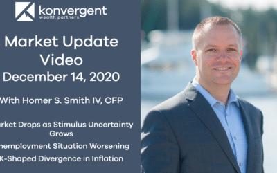 Market Update – December 14 2020