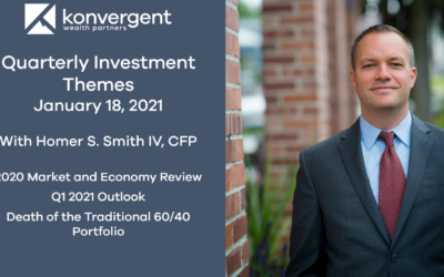 Q1 Quarterly Investment Themes Blog: 2020 Review and Preview of What to Expect in Q1 2021