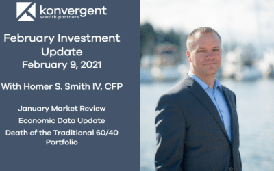 Month of January 2021 Blog – Market Falls as Investors Focus on Historic Short Squeeze